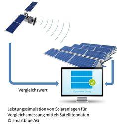 Präzise Überwachung von Solaranlagen per Satellit