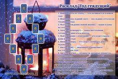 Расклад «Год грядущий» подходит для новогодних и святочных гаданий. Показывает перспективы в разных сферах жизни на следующий год. Можно заказать у меня по новогодней акции за 700 рублей до 19 января 2017 года.