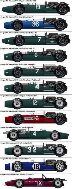 Formula One Grand Prix Cooper-Maseratis 1966-1969