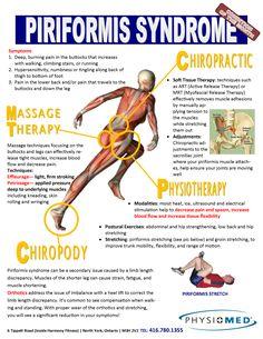 June | Piriformis Syndrome