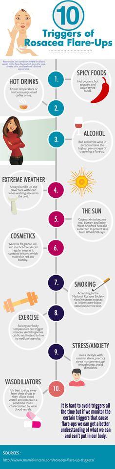 10 Triggers of Rosacea Flare-Ups — Skinfocused Dermatology