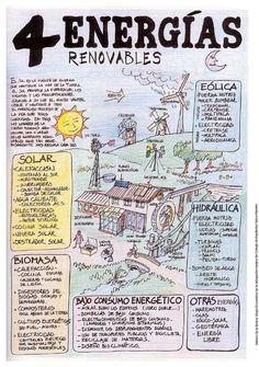 Arquitectura bioclimática - energias renovables | Flickr - Photo Sharing!