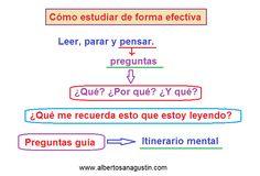 Cómo estudiar con eficacia en tres pasos. http://www.albertosanagustin.com/2014/09/como-estudiar-de-forma-efectiva.html