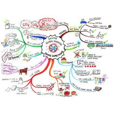 This page is intended as a very brief summary of some basic revision techniques. Suitable for all students - example Mind map Revision Techniques, Revision Tips, Revision Notes, Study Notes, Study Techniques, Gcse Geography Revision, Gcse Revision, Best Mind Map, Mind Map Examples