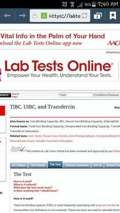 understanding analytes shbg test