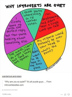 I'm mostly the purple and the green