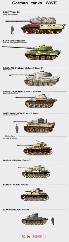 German tanks of world war II(The top 2 heavy tank was never made), pin by Paolo Marzioli German tanks of world war II(The top 2 heavy tank was never made), pin by Paolo Marzioli Army Vehicles, Armored Vehicles, Ww2 Panzer, Tank Armor, Tiger Tank, Armored Fighting Vehicle, Ww2 Tanks, World Of Tanks, Battle Tank
