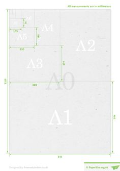 – Your complete guide to B Paper Sizes. B Series paper measurements in millimeters, centimeters and inches. Glam Planning, Digital Painting Tutorials, Principles Of Design, Graphic Design Templates, International Paper Sizes, Book Binding, Happy Planner, Your Design, Size Chart