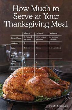 Thanksgiving Serving