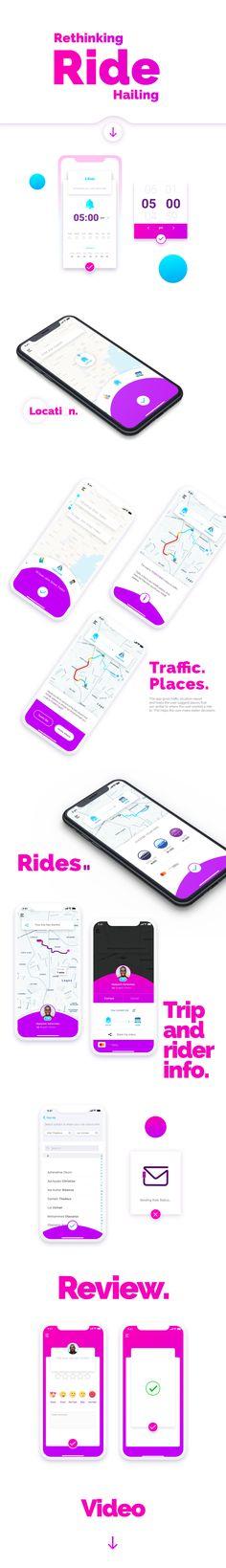 Mobile Ui Design, Web Ui Design, Graphic Design, Restaurant App, Ux Designer, Information Architecture, Unique Business Cards, Interactive Design, User Interface