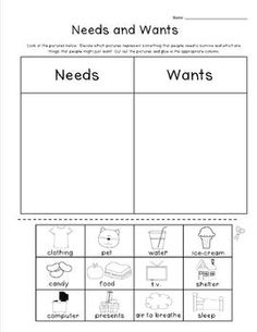 NEEDS AND WANTS LESSON PLAN AND WORKSHEETS - TeachersPayTeachers.com