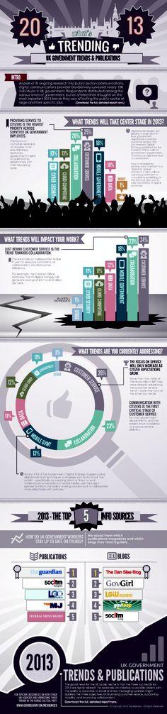 infograph_2013_Trends_UK.jpg (1275×5438)