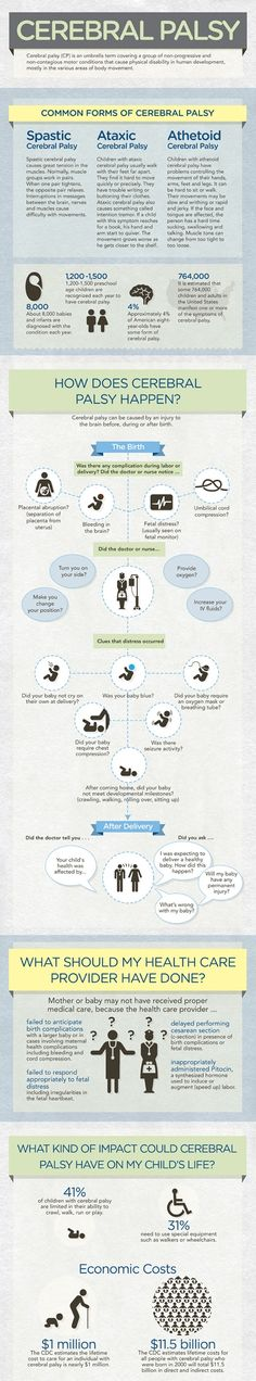 The hows and whys of Cerebral Palsy. Repinned by SOS Inc. Resources.  Follow all our boards at http://pinterest.com/sostherapy  for therapy resources.
