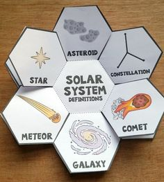Solar System-Interactive Science Notebook foldables by Satsumas and Bees Science Experiments Kids, Science Lessons, Science Projects, Projects For Kids, Science Worksheets, School Projects, Earth Science Activities, Solar System Activities, Solar System Projects