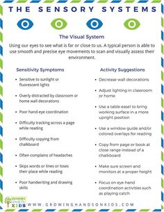 THE VISUAL SYSTEM. Discover what each sensory system involves, along with red-flags for sensitivities and activity suggestions for each system! Use these as printables to use in your home, classroom or clinic! Sensory Motor, Autism Sensory, Sensory Diet, Sensory Issues, Sensory Activities, Sensory Play, Physical Activities, Sensory Processing Disorder Symptoms, Sensory Disorder