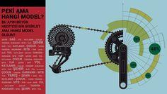 İstediğin bisiklet modelini web sitesindeki blog'un altına yorum olarak yaz, değerlendirelim, istediğin modeli kazan. Blog'a gitmek için tıklayın.