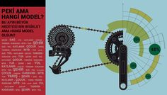 en iyi bisiklet modelleri