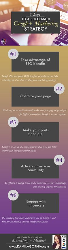5 Keys to a Successful Google+ Marketing Strategy