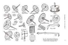 Clock Parts Terminology