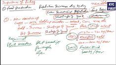 Importance of biology | Biological Methods | FSc. Part 1 Biology | KYC F...