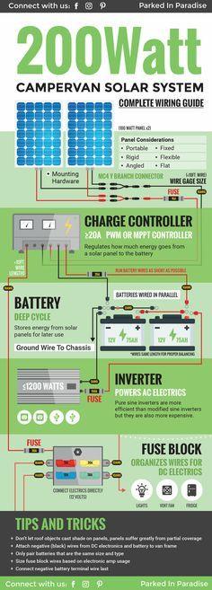 Un Van Wiring Diagram Door Opener on door strike intercom access control diagram, door popper wiring-diagram, door parts diagram, door sears 2 garage parts opener 41db102,