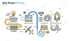 Flat line illustration of website design process from the idea through concept, design and development, testing, SEO, social marketing, to publishing and launch. Concept for website banner. Reklamní fotografie - 46276713