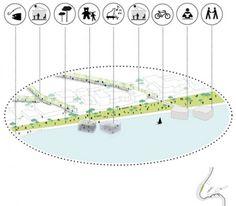 Urban Analysis Site Urban Planning – Famous Last Words Architecture Concept Diagram, Architecture Graphics, Architecture Portfolio, Drawing Architecture, Architecture Design, Planning Maps, Urban Planning, Urbane Analyse, Urban Concept