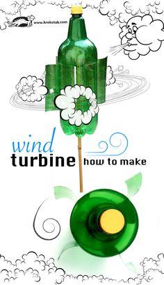 Wind turbine – how to make