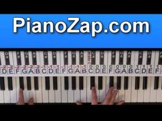How To Play Never Let Me Go Florence + The Machine On Piano Tutorial - YouTube