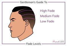 Bespoke Unit Graphic Guide To Men's High Low Fade Levels Military Haircuts Men, Cool Mens Haircuts, Popular Haircuts, Haircut Men, Men Hairstyles, Crew Cut Fade, Hair Cut Guide, Medium Fade, Barber Haircuts