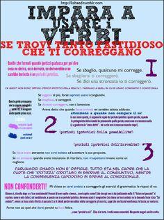 Infografica dedicata ai verbi italiani.