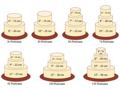 Cake Decorating Piping, Birthday Cake Decorating, Köstliche Desserts, Summer Desserts, Cake Size Chart, Baking Pan Sizes, How To Stack Cakes, Two Tier Cake, Cake Pricing