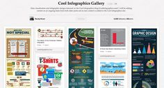 Free Technology for Teachers: 500+ Cool Infographics