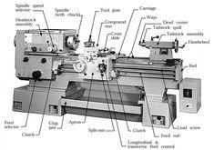 210 Best Lathe Machine Images Wood Lathe Wood Turning Lathe