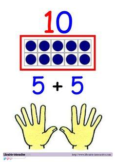Une bande numérique (nombre de 1 à 20) avec la décomposition dizaines et unités et la représentation avec les mains.