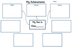 Achievements Mind Map - Resource to help pupils reflect on their year in (primary) classroom. It can be completed in one session, or continuously throughout the year, then shared with the pupils' end of year report. Primary Classroom, Classroom Ideas, Math Literacy, Study Skills, Self Assessment, School Resources, Classroom Management, School Ideas, Reflection