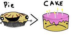 Hyperbole and a Half: Cake Versus Pie: A Scientific Approach - Cartoon Videos Kids For 2019 Low Carb Diets, Leaky Gut, Trump Cake, Snow Globe Cupcakes, Hyperbole And A Half, Cupcake Videos, School Readiness, My Plate, Recipes