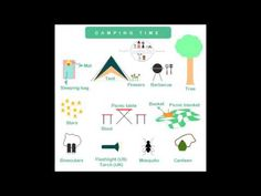 English pronunciation: camping time.  www.englisheverywhereforeveryone.com English Vocabulary, Esl, Improve Yourself, Camping, Campsite, Outdoor Camping, Campers, Rv Camping