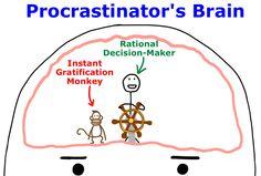 Why Procrastinators Procrastinate | Wait But Why