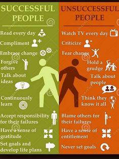 The Successful People VS Unsuccessful People (مقارنة) بين الناس الناجحين / الناس الغير ناجحين