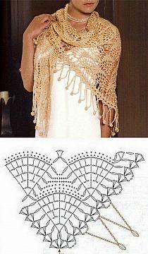 Exceptional Stitches Make a Crochet Hat Ideas. Extraordinary Stitches Make a Crochet Hat Ideas. Crochet Bolero, Beau Crochet, Poncho Au Crochet, Crochet Shawls And Wraps, Crochet Diagram, Crochet Chart, Crochet Scarves, Crochet Motif, Crochet Clothes