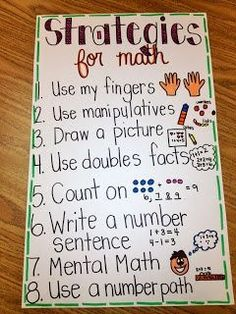 Math Strategies Anchor Chart!  Great reminder for when students are stumped!