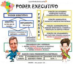 APOSTILA PODER JUDICIÁRIO, PODER EXECUTIVO, PODER LEGISLATIVO e PROCESSO LEGISLATIVO - R$ 80,00  impressão frente e verso - 43 páginas  i...