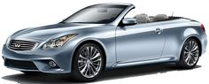 Convertible Cars: Complete Guide to Convertible Cars and SUVs by Only Drive Convertibles