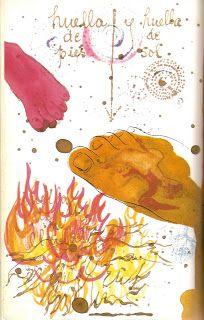 Mi Casa es mi Mundo: El diario de Frida Kahlo