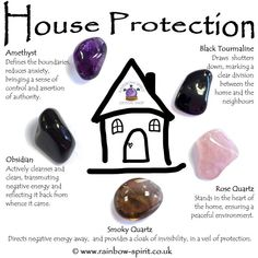 Rainbow Spirit crystal shop's poster of crystals for house and home protection, from their crystal sets range.