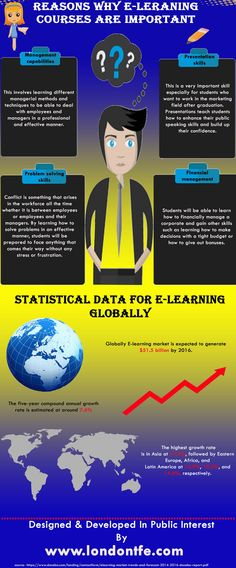 Reasons Why E-Learning Courses Are Important:-  This infographic provide information on Reasons Why E-Learning Courses Are Important. For more info please visit: http://www.londontfe.com