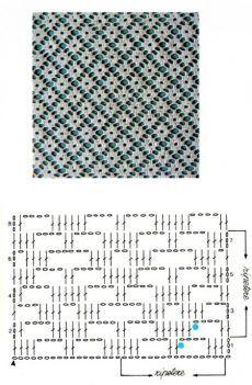CROCHET - Lovely Feminine Wide Boarder Lattice Stitch Pattern (Asian Pattern, Found on Russian Website (allmyhobby. Motif Bikini Crochet, Crochet Lace Edging, Crochet Diagram, Crochet Doilies, Crochet Flowers, Knit Crochet, Filet Crochet Charts, Crochet Stitches Patterns, Crochet Designs