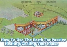 Welcome to living Green & Frugally. We aim to provide all your natural and frugal needs with lots of great tips and advice, How To Use The Earth For Passive Heating/Cooling Your house Earth Sheltered Homes, Sheltered Housing, Underground Greenhouse, Underground Homes, Natural Building, Green Building, Eco Construction, Earthship Home, Earthship Design