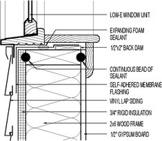 46 Best Wall Detail Section Images On Pinterest
